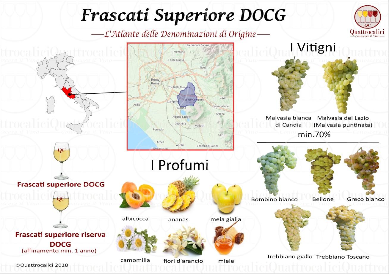 frascati-superiore-docg