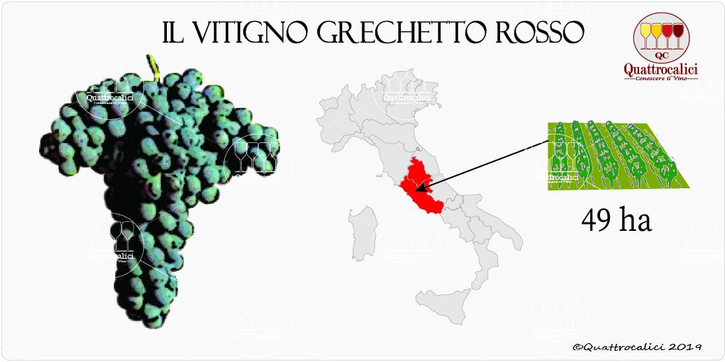 vitigno grechetto rosso