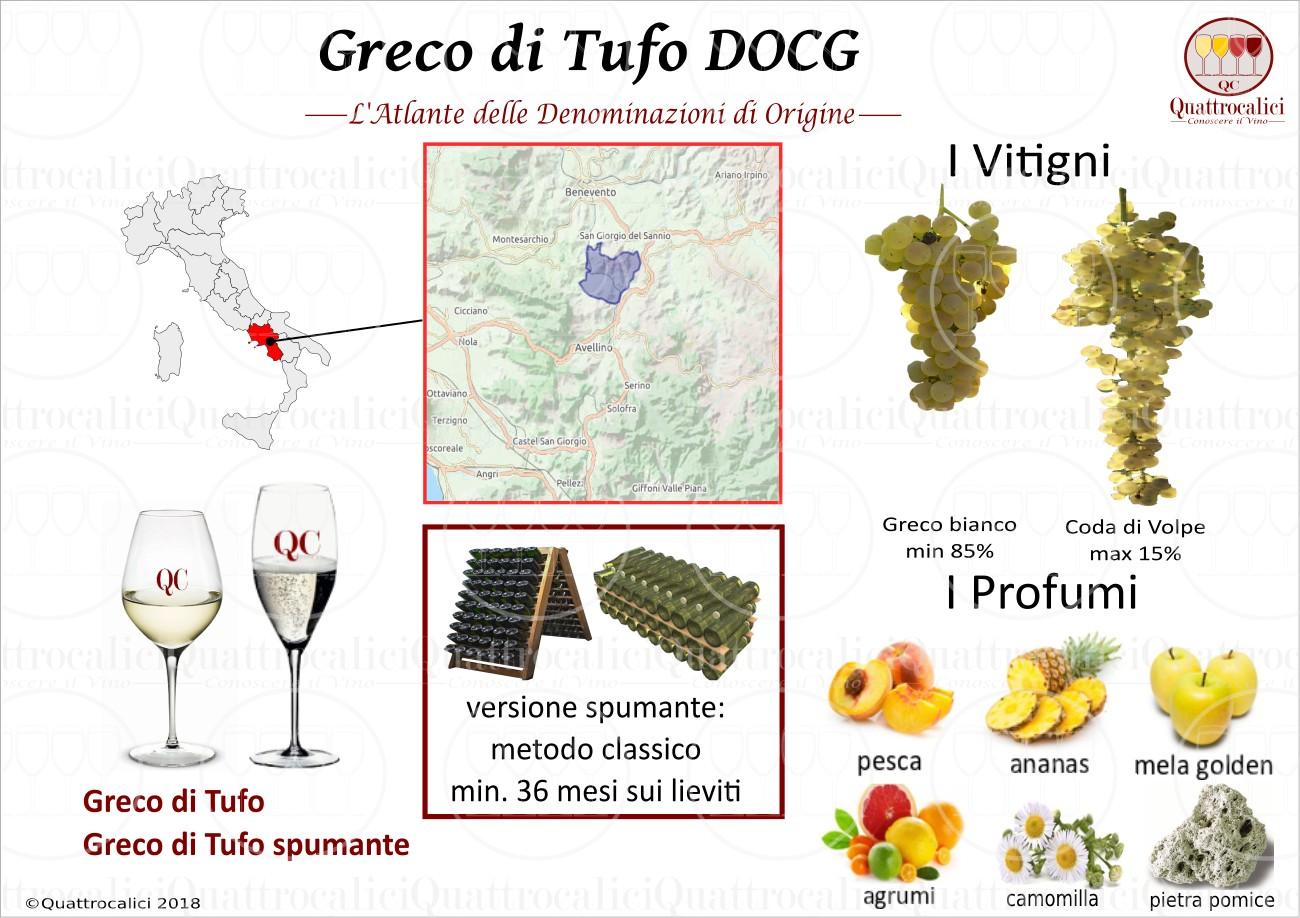 greco-di-tufo-docg