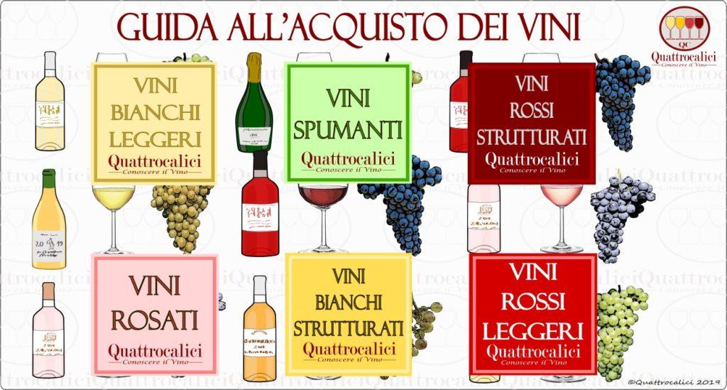 guida acquisto vino