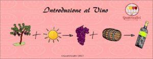 Cos'é il vino