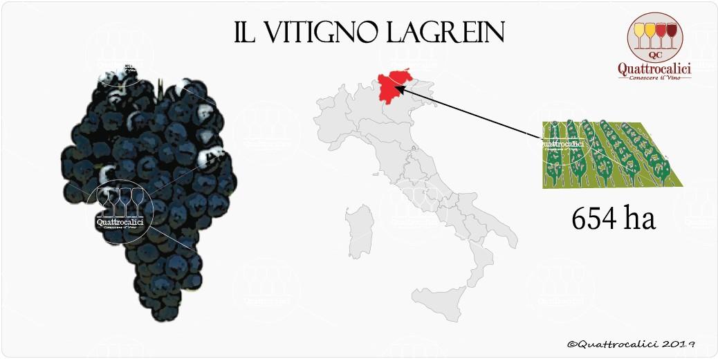 vitigno lagrein
