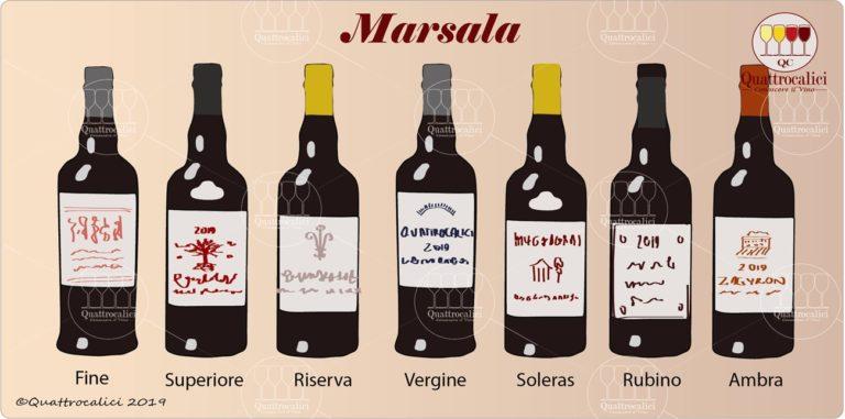 Il Marsala