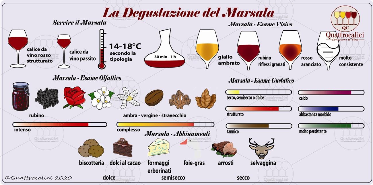 marsala degustazione