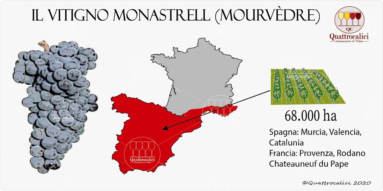 vitigno monastrell mourvedre