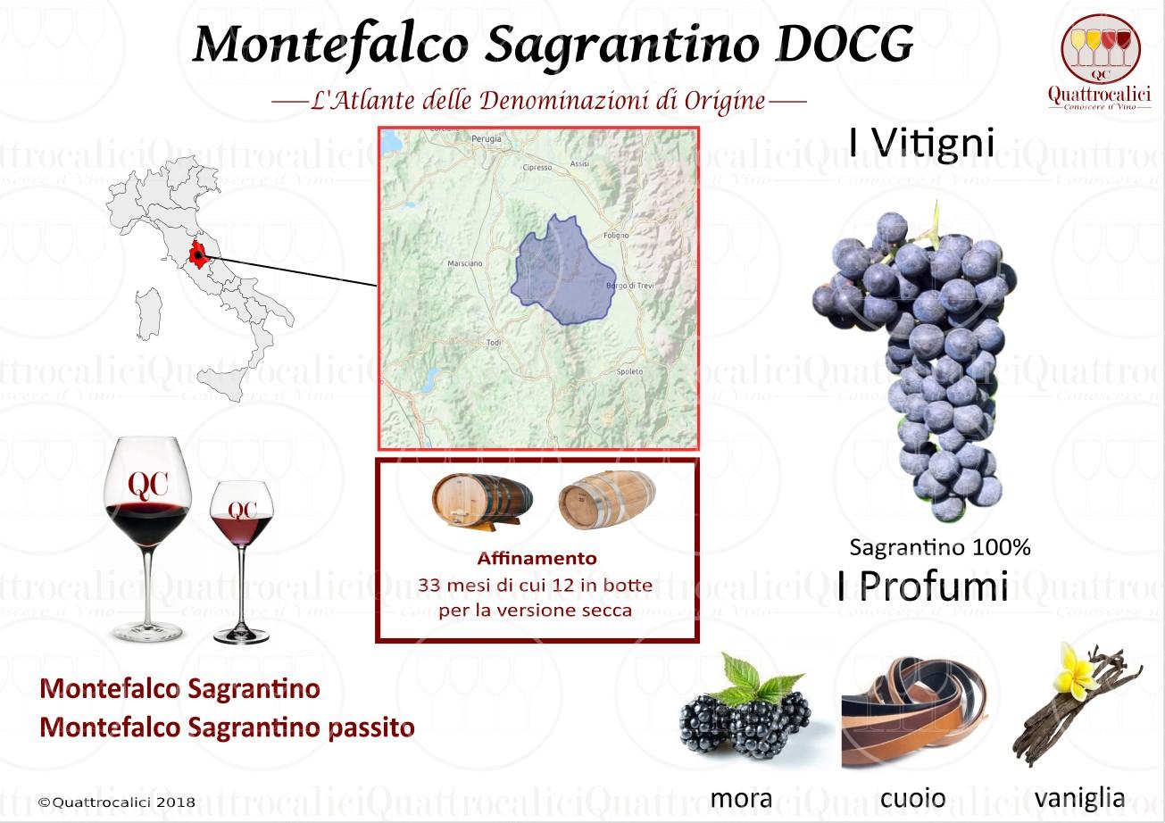 montefalco-sagrantino-docg