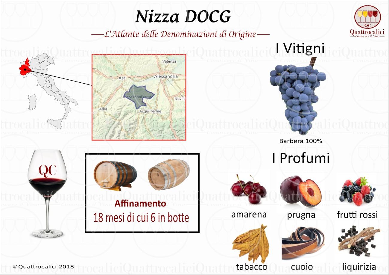 nizza-docg