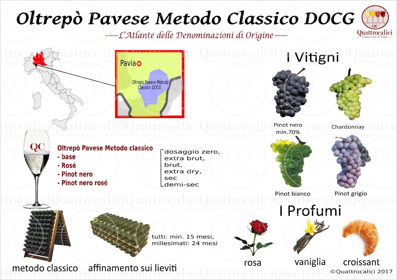 oltrepo-pavese-metodo-classico-docg