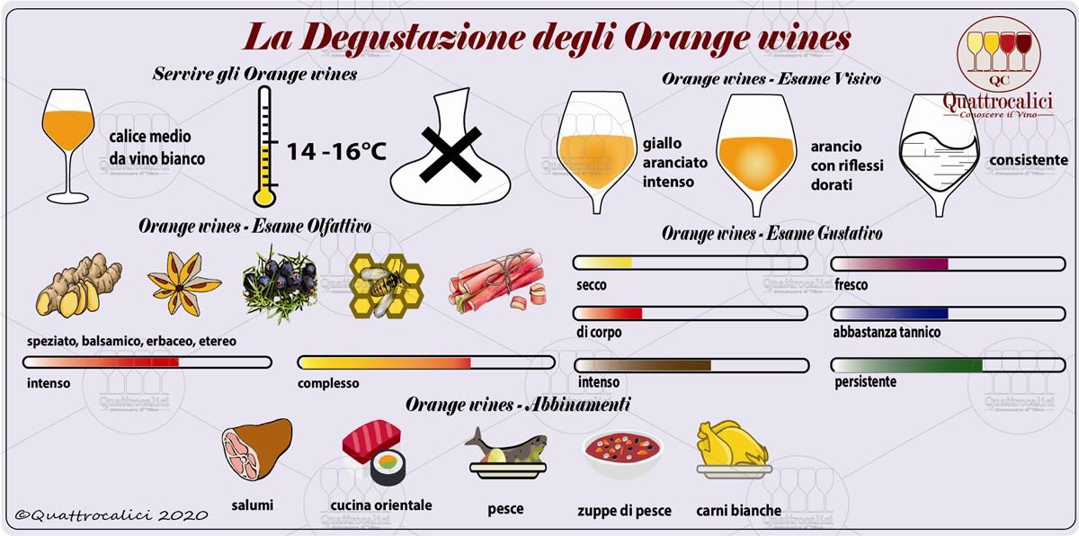 orange wines degustazione