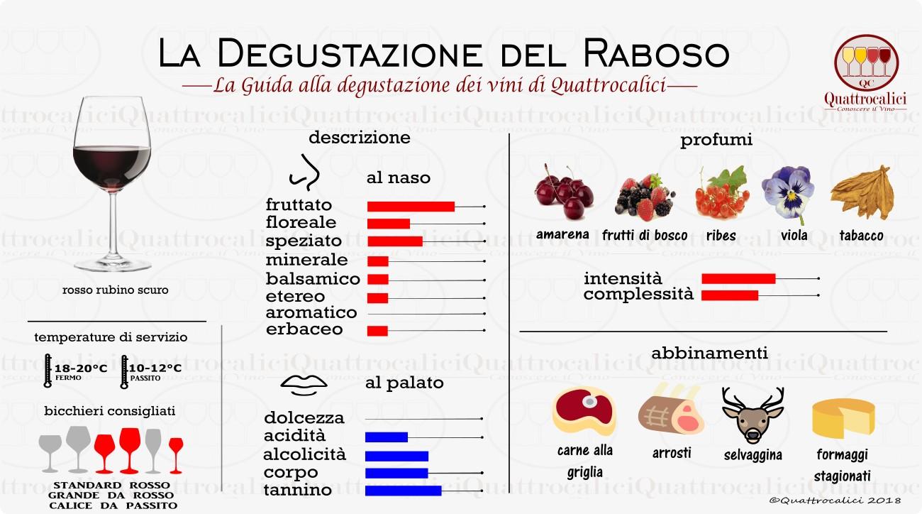 raboso degustazione vini