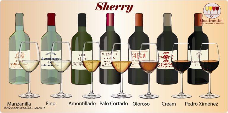 Lo Sherry