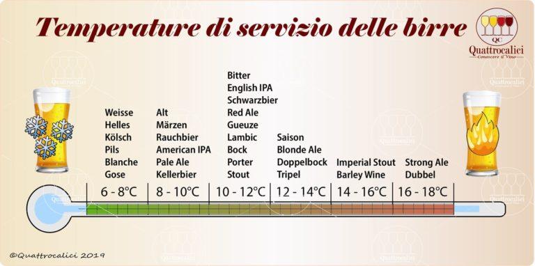 temperature di servizio birra