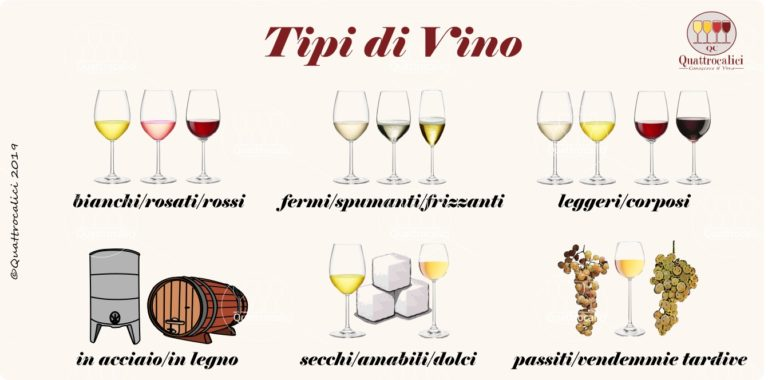 tipologie e tipi di vino