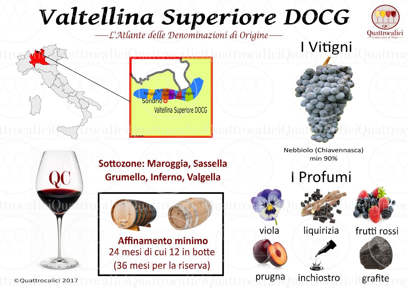 valtellina-superiore-docg