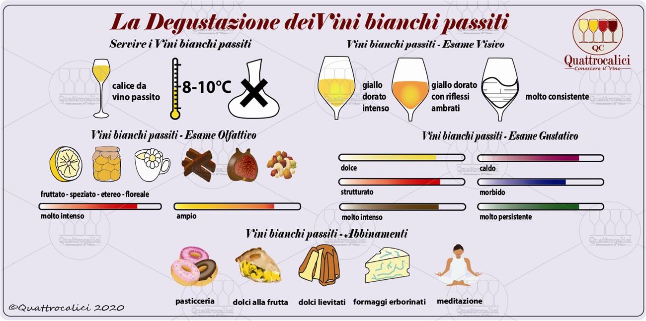 vini bianchi passiti degustazione