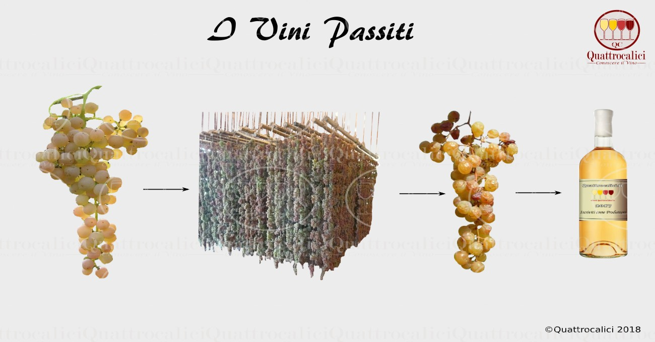 L'appassimento e la produzione dei vini passiti.