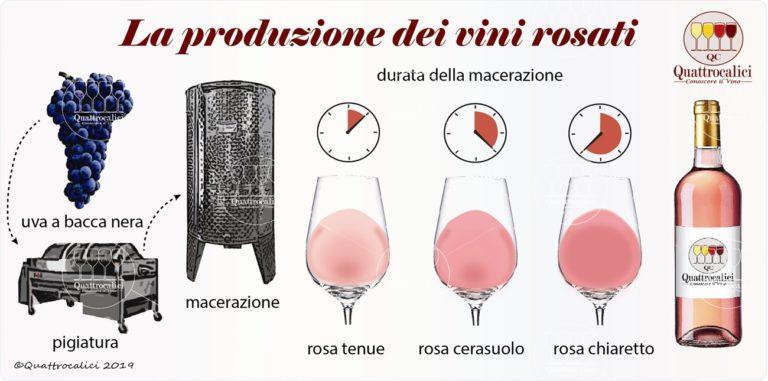 produzione vini rosati
