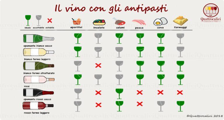 vino e antipasti
