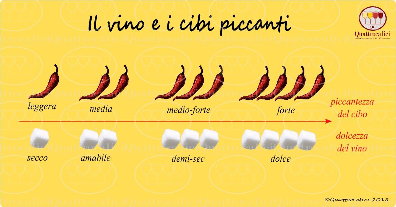 vino-e-cibi-piccanti
