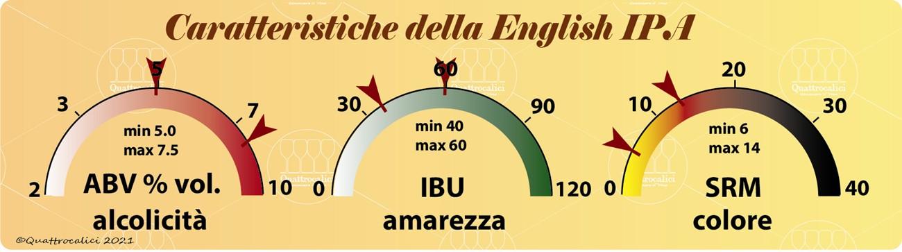 english ipa caratteristiche