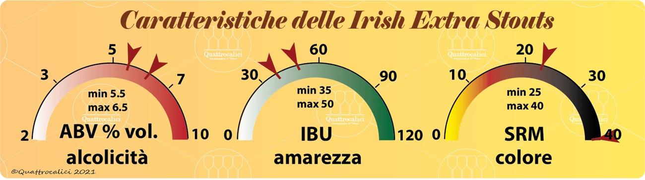 irish-extra-stout-caratteristiche