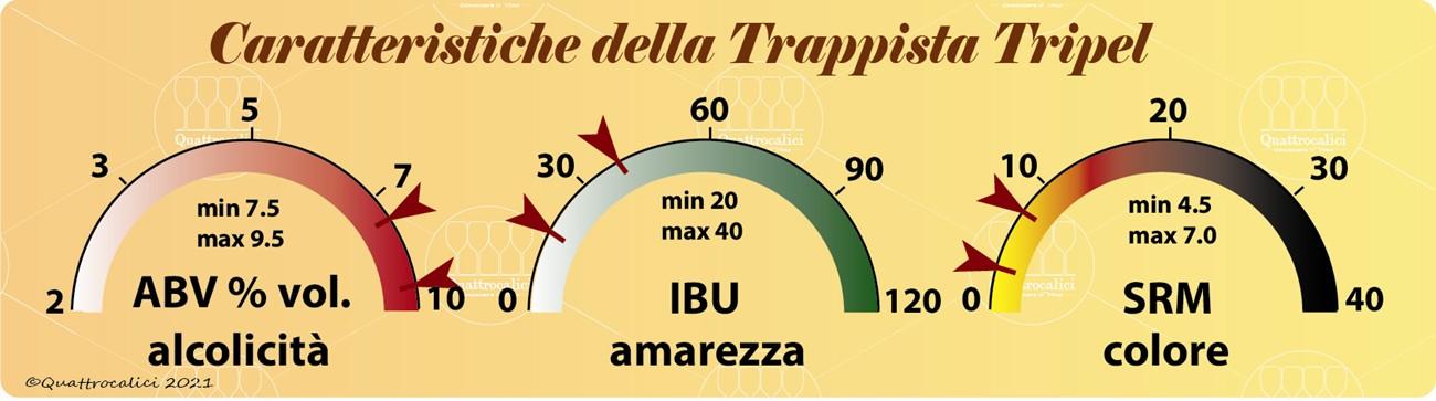 trappista tripel caratteristiche